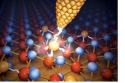 سوئیچ های تک اتمی پرظرفیت جایگزین تراشهها میشوند