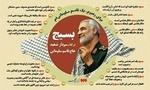 «بسیج» در کلام شهید حاج «قاسم سلیمانی»