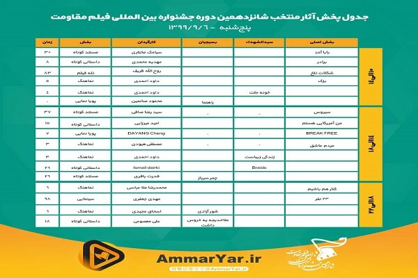 Selected films to be screened in Ammaryar Platform online