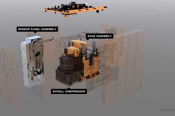 ابداع دستگاهی که با هوای مریخ اکسیژن تولید میکند