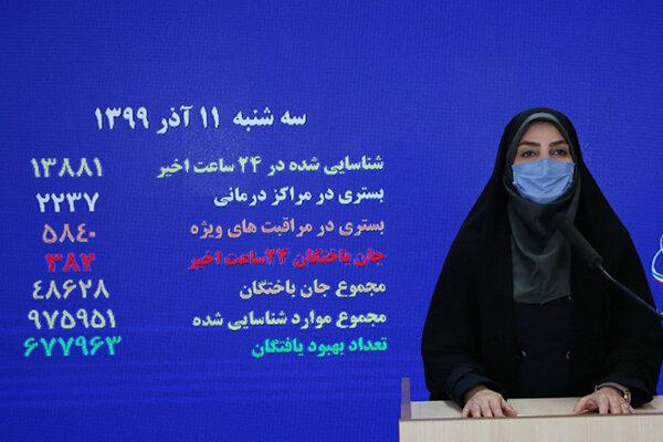 İran Sağlık Bakanlığı: 677 bin 963 kişi koronavirüsü yendi
