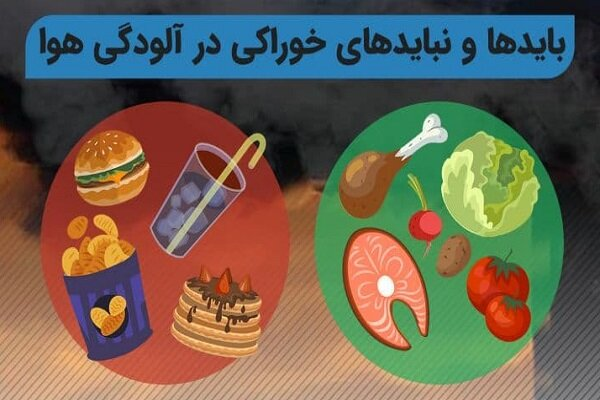 بایدها و نبایدهای خوراکی در آلودگی هوا