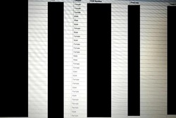 فروش دادههای بیماران کرونایی هلند در اینترنت