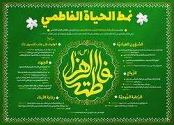 جوانب من نمط حياة السيدة فاطمة الزهراء عليها السلام في فكر الإمام الخامنئي