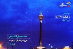 فاز دوم مرکز داده آسیاتک در تراز۱۰- برج میلاد به بهره برداری رسید