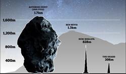 سیارکی با عرض ۱.۷ کیلومتری از کنار زمین می گذرد!