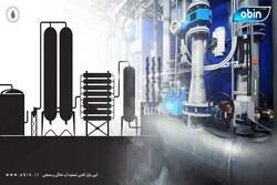 اهمیت پیش تصفیه در آب شیرینکنهای صنعتی RO