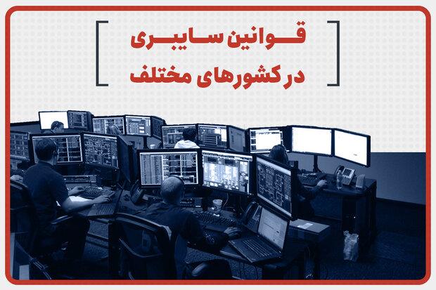 قوانین سایبری در کشورهای مختلف