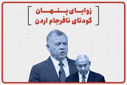 اردن میں ناکام کودتا کے مختلف پہلو
