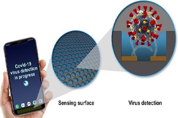 نصب حسگر برای شناسایی ویروس کرونا روی موبایل