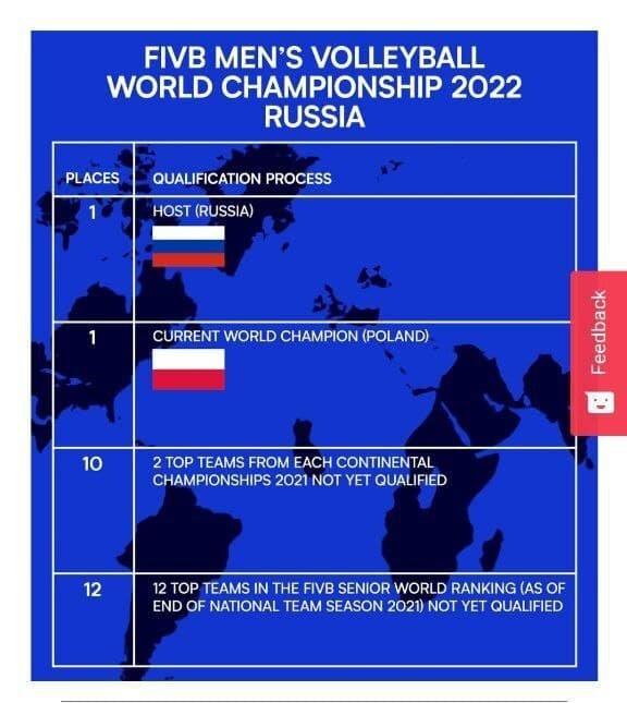 3749014 - کمیته فنی والیبال ریسک نکرد/ کسب سهمیه جهانی در اولویت است