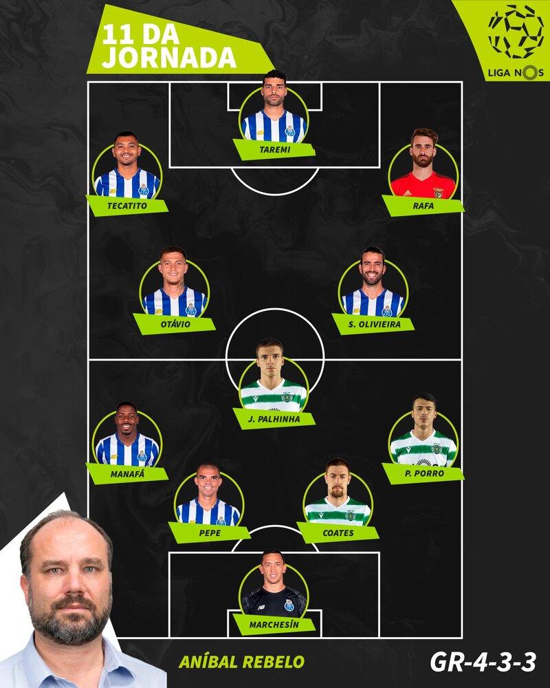 3749379 - طارمی در تیم منتخب هفته بیست و هشتم لیگ فوتبال پرتغال