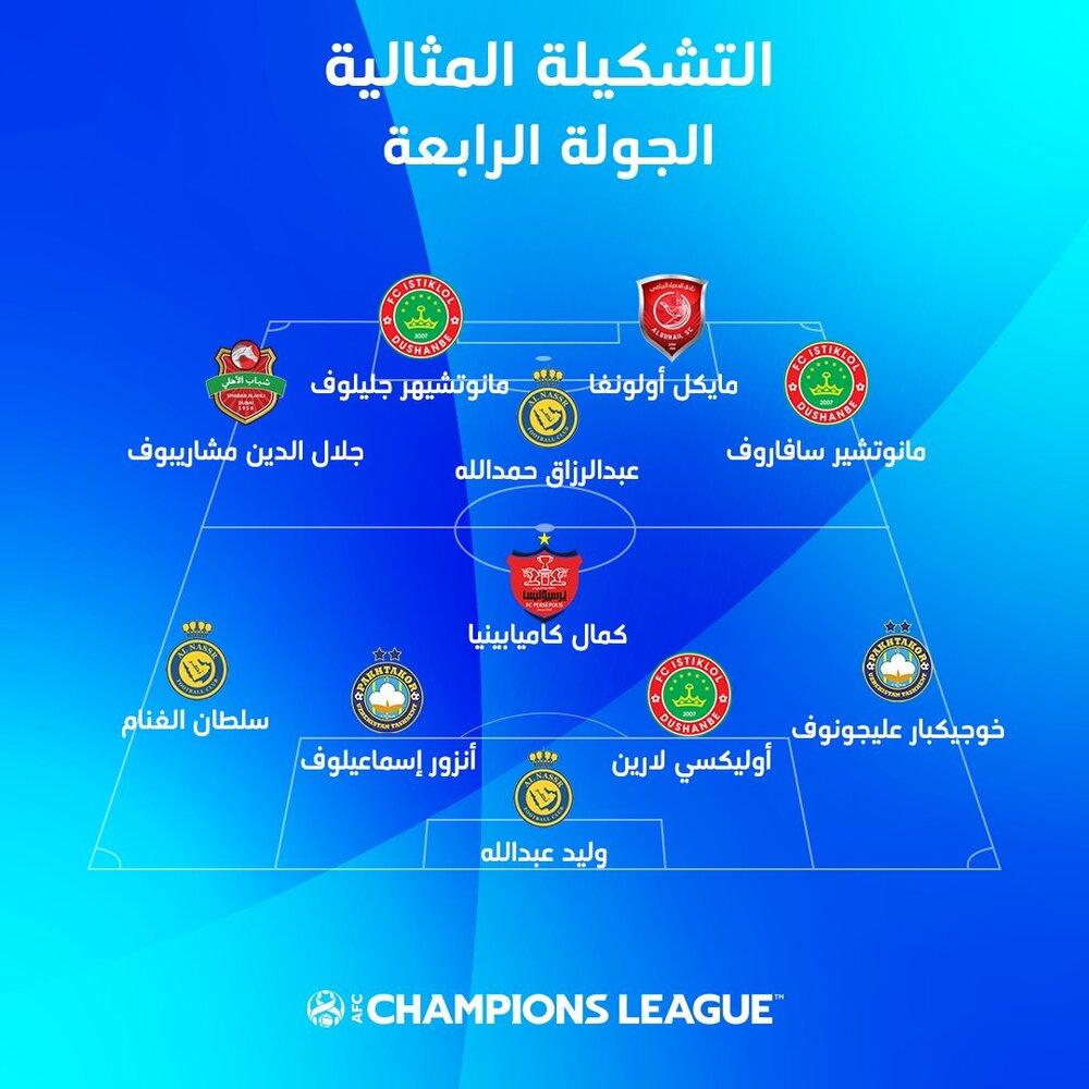 3749953 - هافبک پرسپولیس در ترکیب منتخب هفته چهارم لیگ قهرمانان فوتبال آسیا