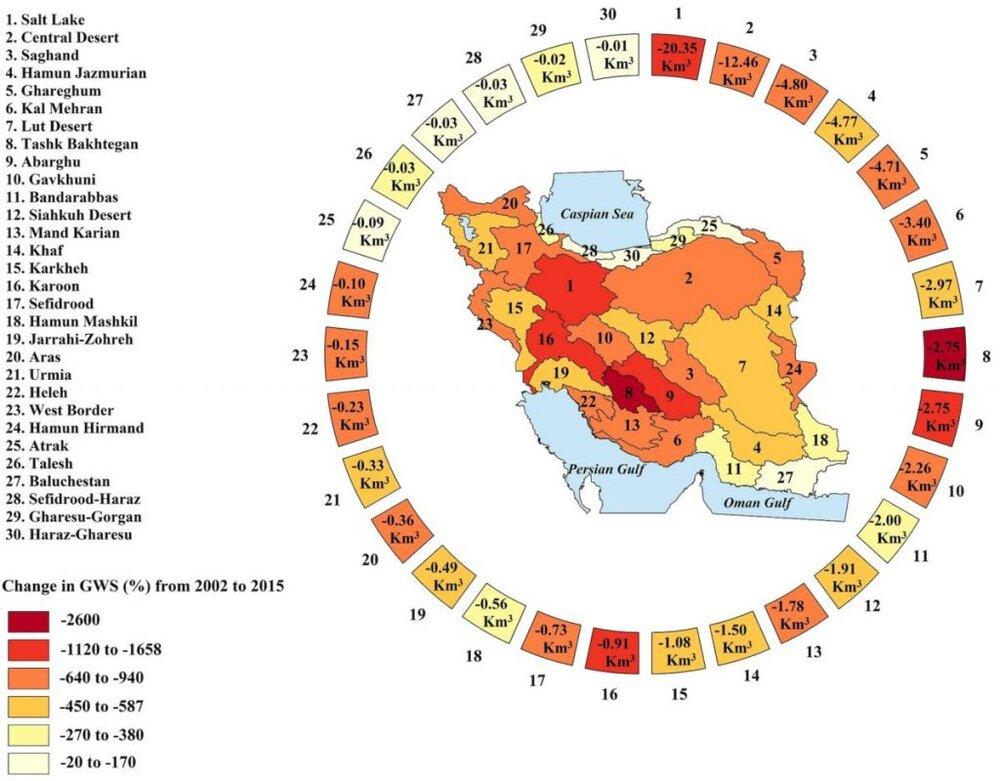 3754667 - جبران فاجعه در منابع آب زیرزمینی ایران هزاران سال زمان میبرد