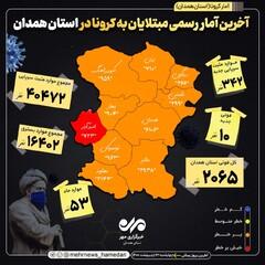 آمار تفکیکی ابتلا به کرونا در استان همدان