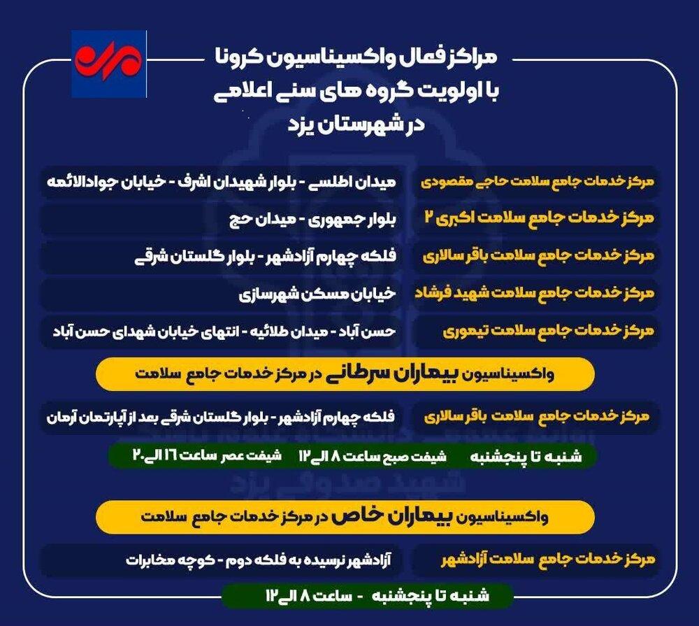 معرفی مراکز فعال واکسیناسیون کرونا در یزد