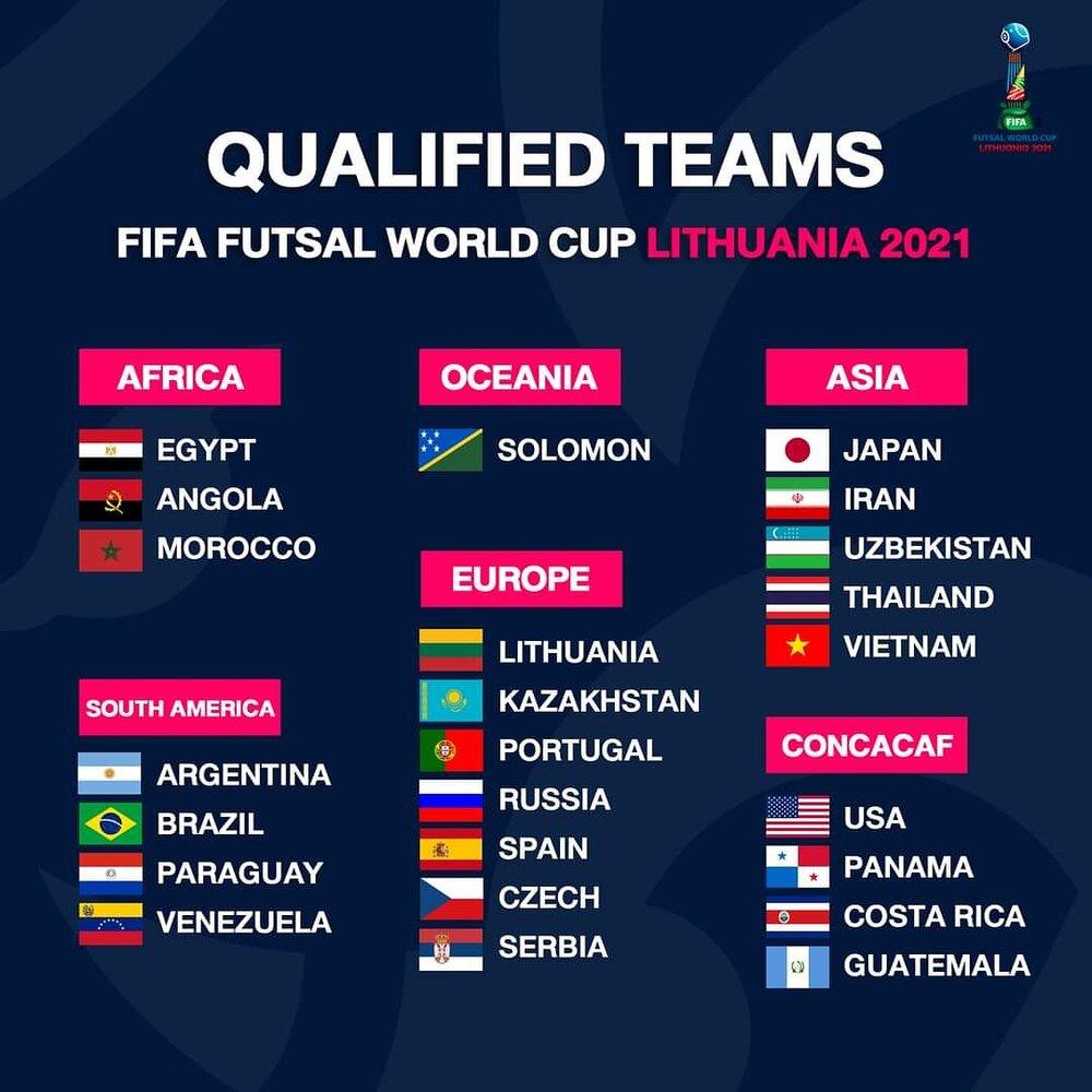 24 teams in FIFA Futsal WC 2021 learn their rivals