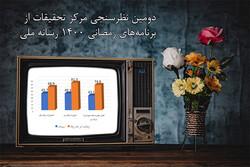 نظرسنجی جدید درباره رمضانیها/ رتبه «زندگی پس از زندگی» تغییر کرد