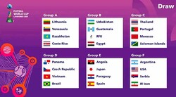 Futsal World Cup 2021
