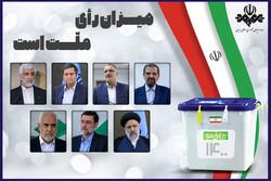 برنامههای انتخاباتی ۱۶ خردادماه در صدا و سیما