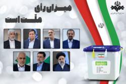 درخواست نهضت استادی دانشگاه ها برای وحدت کاندیداهای انقلابی