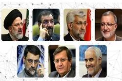 فوز المحافظين المؤكد في انتخابات الرئاسة الايرانية أول رَد على إغتيال الجنرال سليماني