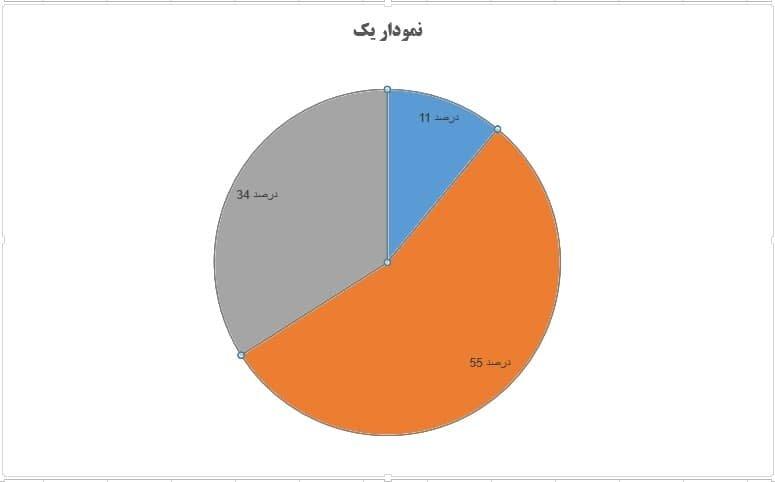 اعلام نظر مسئولان و کارشناسان درباره مناظرههای انتخاباتی
