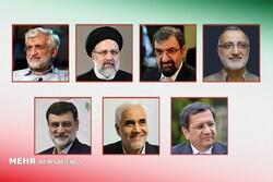 الانتخابات الايرانية: فصل المسارات