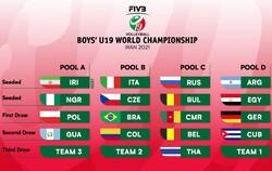Boys' U19 World Championship