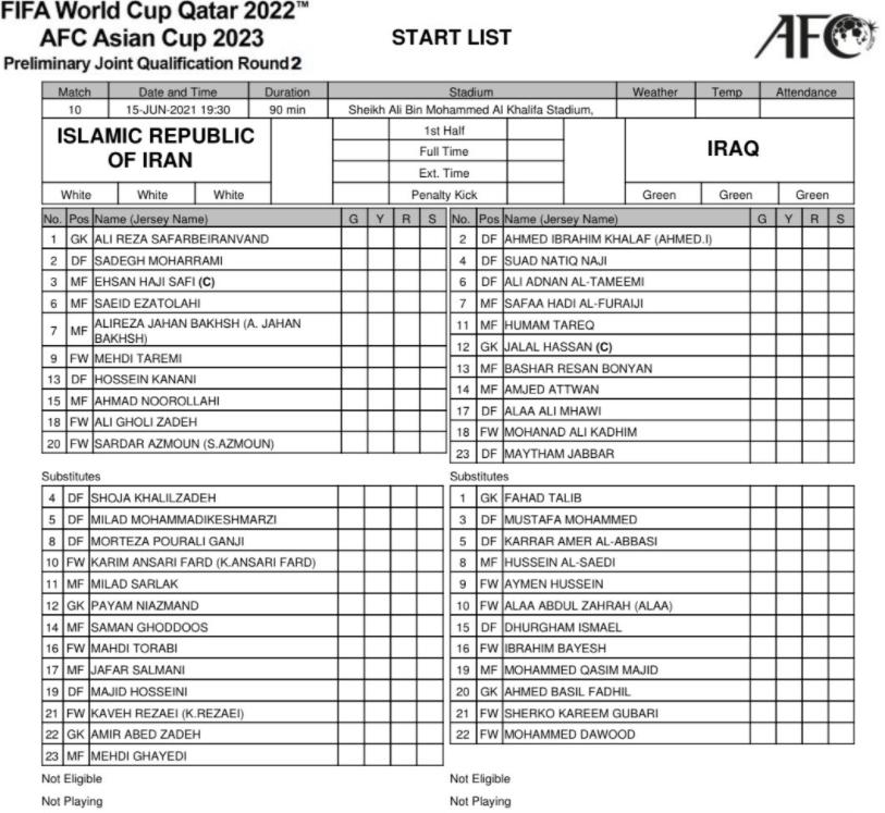 اشتباه AFC در اعلام ترکیب تیم ملی ایران مقابل عراق!