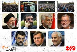 وعده نامزدهای ریاست جمهوری درباره استان سمنان/ مزیت شناسی و برنامه ریزی اصل مهم