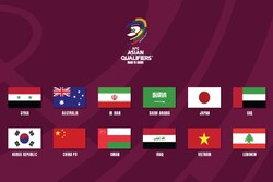 Cast finalized for third round of Asian qualifiers