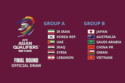 انتخابی نهایی جام جهانی ۲۰۲۲ قطر