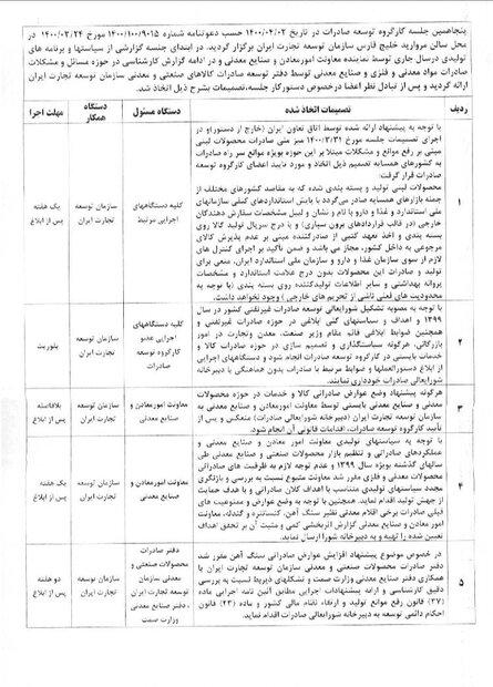 ابلاغیه رزم حسینی برای توسعه صادرات از بورس کالا