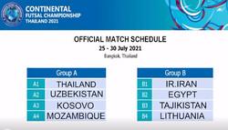 Thailand Futsal Tournament