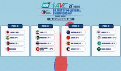 Asian Volleyball Championship