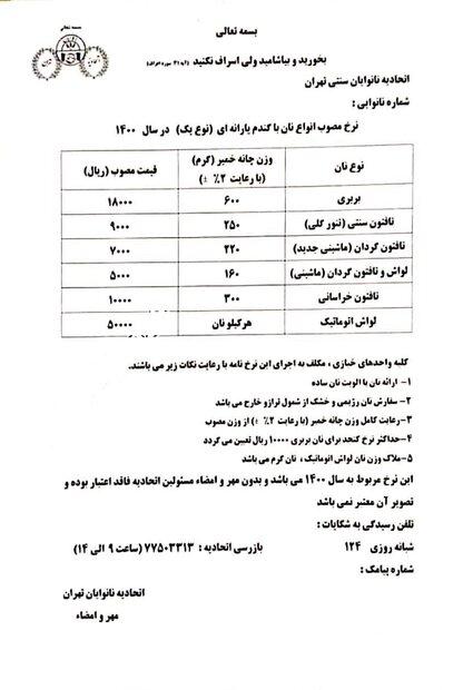 قیمت جدید انواع نان در شهر تهران اعلام شد