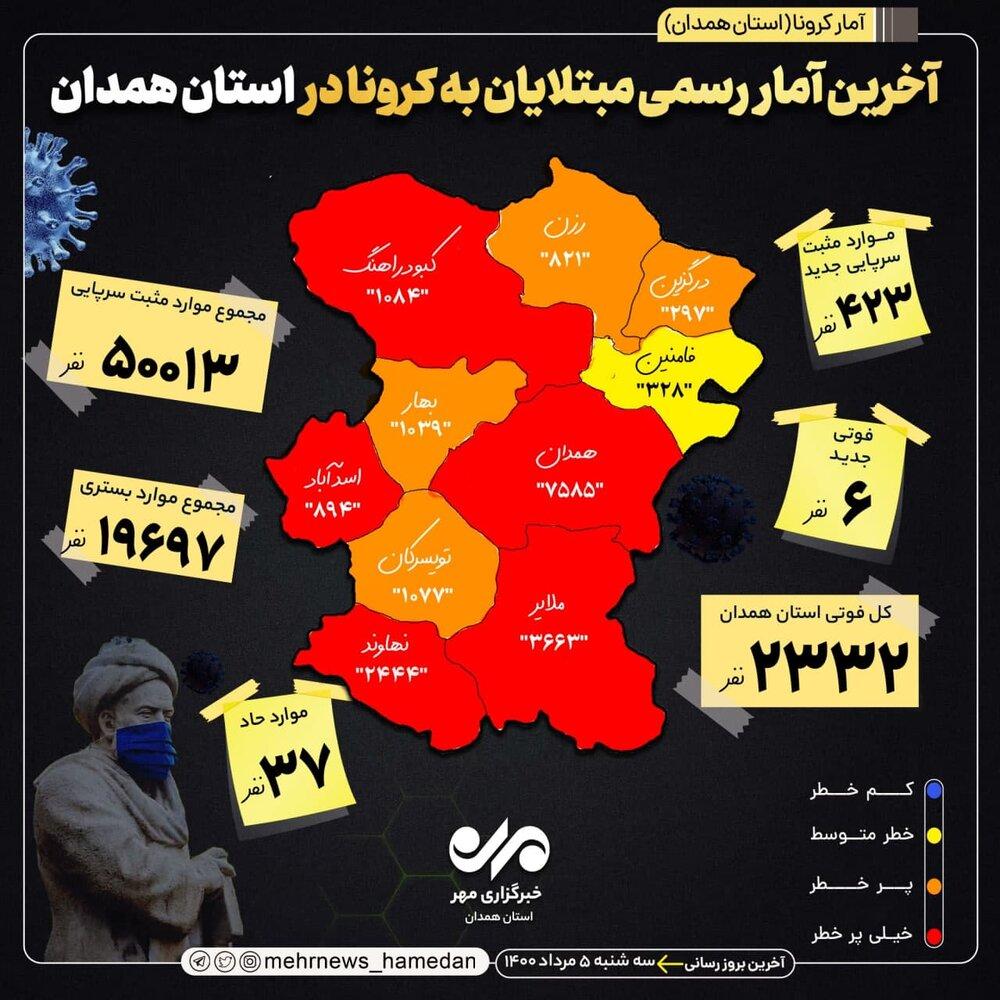 آمار تفکیکی بیماران کرونایی استان همدان