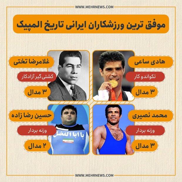 موفقترین ورزشکاران ایرانی تاریخ المپیک