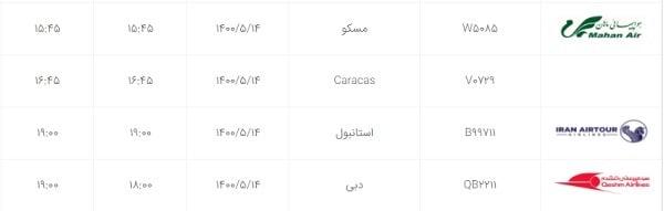 آسمان تهران امروز دو ساعت و نیم پرواز ممنوع است