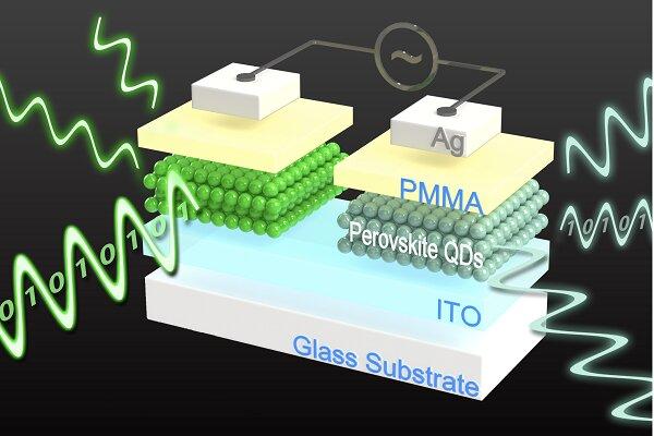 تولید حافظهای که با برق و نور کار میکند