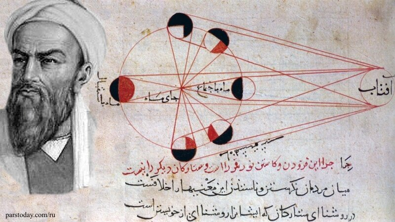 Abu Rayhan Al-Biruni universal genius of Islamic Golden Age