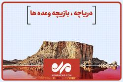 دریاچه ارومیه، بازیچه وعدهها