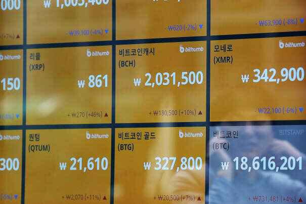 بیش از ۶۰ بورس رمزارز  در کره جنوبی تعلیق میشوند