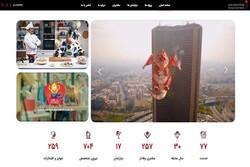 چرا از آژانس تبلیغاتی ایران نوین برای خدمات تبلیغات و بازاریابی استفاده کنیم؟
