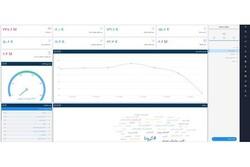 روابط عمومی آنلاین و راهکار مدیریت آن با یک ابزار ایرانی