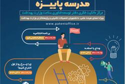 مدرسه پاییزه مالکیت فکری ویژه محققان دانشگاهها برگزار میشود
