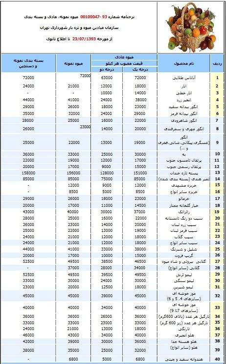 جداول قیمت میوه در میادین تره بار و میدان بارفروشان ...